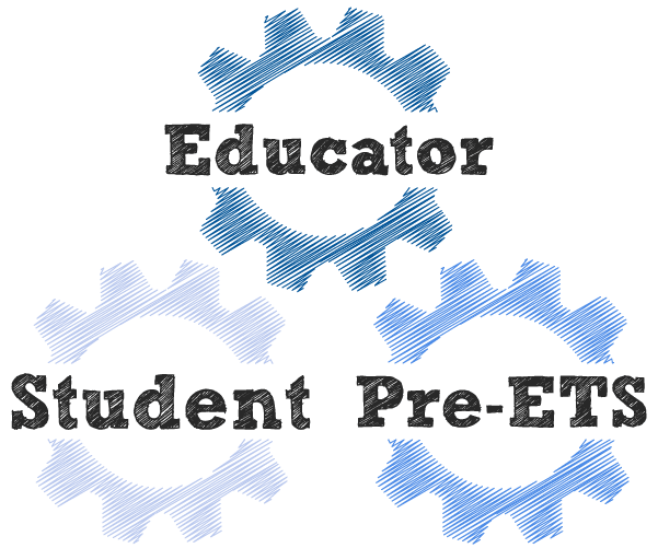 The Educator Blueprint, Youth Blueprint, and Pre-ETS Blueprint all fit together like interlocking gears.
